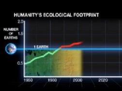 Earth Overshoot Day, in 8 mesi la Terra ha finito il suo budget energetico