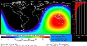 La potente ondata di radiazioni UV ha colpito l'atmosfera terrestre sopra l'Oceano Indiano (fonte: NOAA/SWPC Boulder)
